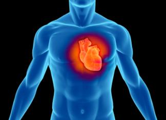 Острая сердечная недостаточность симптомы и причины развития