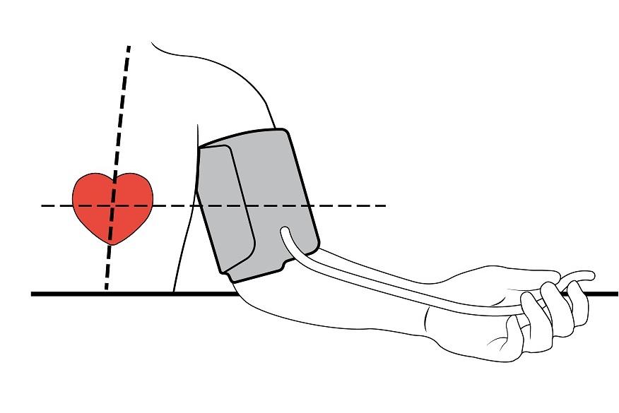Правильный подход: алгоритм и техника измерения артериального давления тонометром